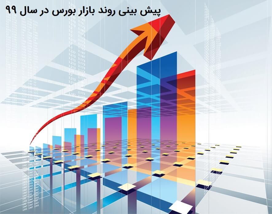 تخمین روند بورس ایران