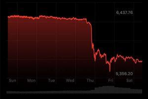 دلیل افت شدید قیمت بیت کوین