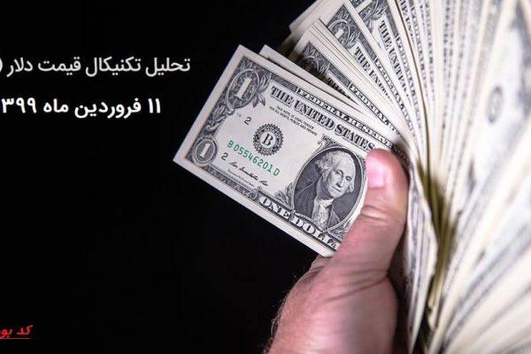 تحلیل تکنیکال قیمت دلار – ۱۱ فروردین ماه ۱۳۹۹