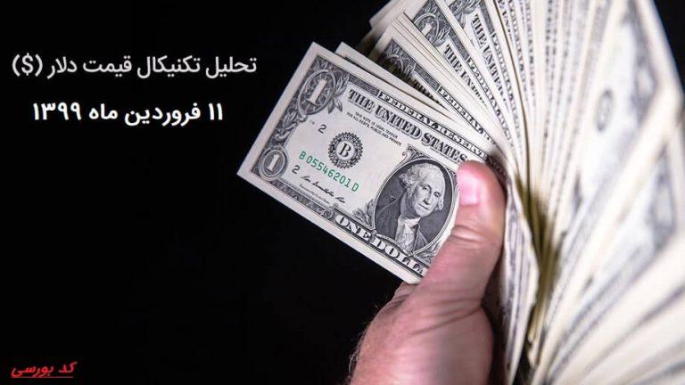 تحلیل تکنیکال قیمت دلار