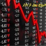 خروج پول هوشمند در بورس - نشانه های خروج پول از بازار بورس
