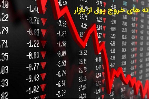 خروج پول هوشمند در بورس – نشانه های خروج پول از بازار بورس