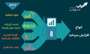 مراحل افزایش سرمایه در بورس