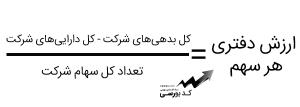 نسبت P/B بورس