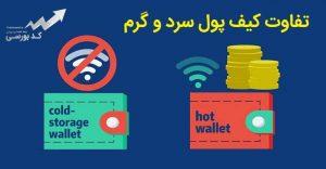تفاوت کیف پول سرد و گرم