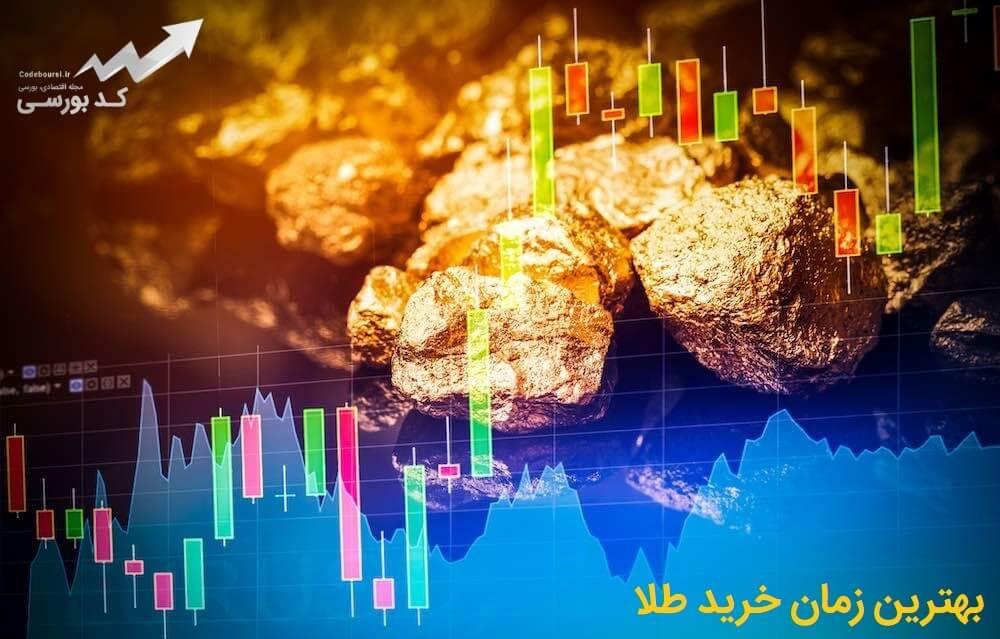 بهترین زمان خرید طلا در سال ۲۰۲۱