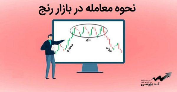 نحوه معامله در بازار رنج به زبان ساده و عامیانه